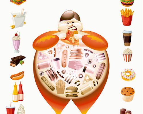 Metainflamación – Nueva epidemia mundial